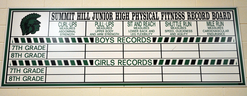 Summit Hill Strength Records