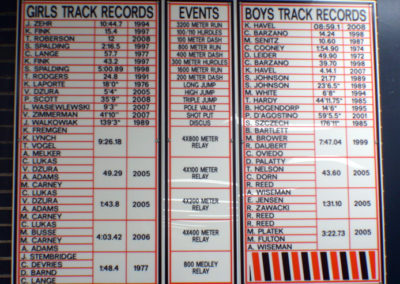 hersey-girls-boys-track