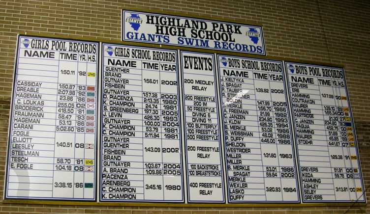 highland-park-swim-records