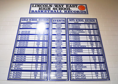 lincoln-way-basketball-record-set