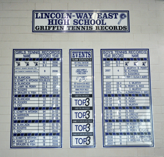 lincoln-way-record-set