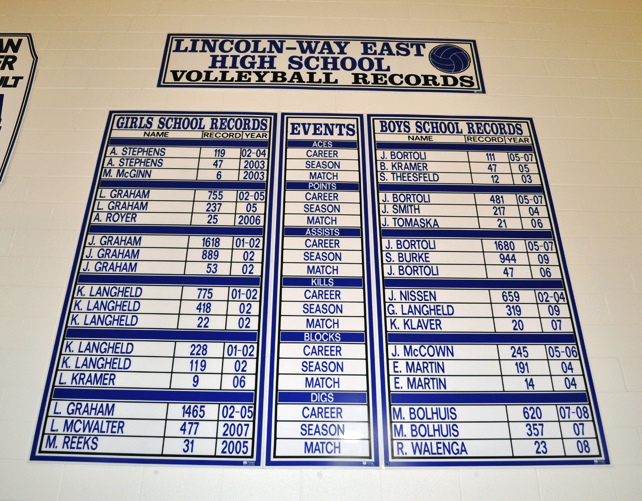 lincoln-way-volleyball-record-set