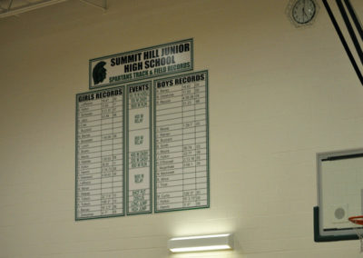 summit-hill-record-set